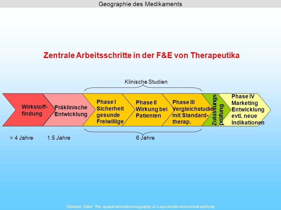 Christian Zeller: The spatial innovation biography of a successful monoclonal antibody Wirkstoff- findung Präklinische Entwicklung Phase I Sicherheit
