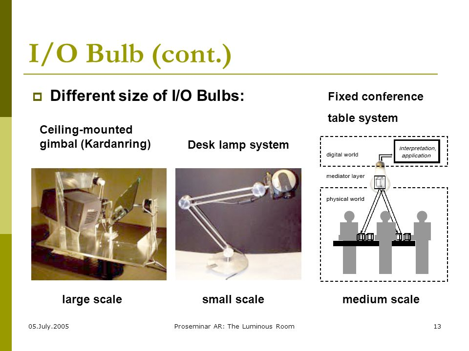 05.July.2005Proseminar AR: The Luminous Room13 I/O Bulb (cont.) Different size of I/O Bulbs: large scalesmall scalemedium scale Ceiling-mounted gimbal (Kardanring) Desk lamp system Fixed conference table system