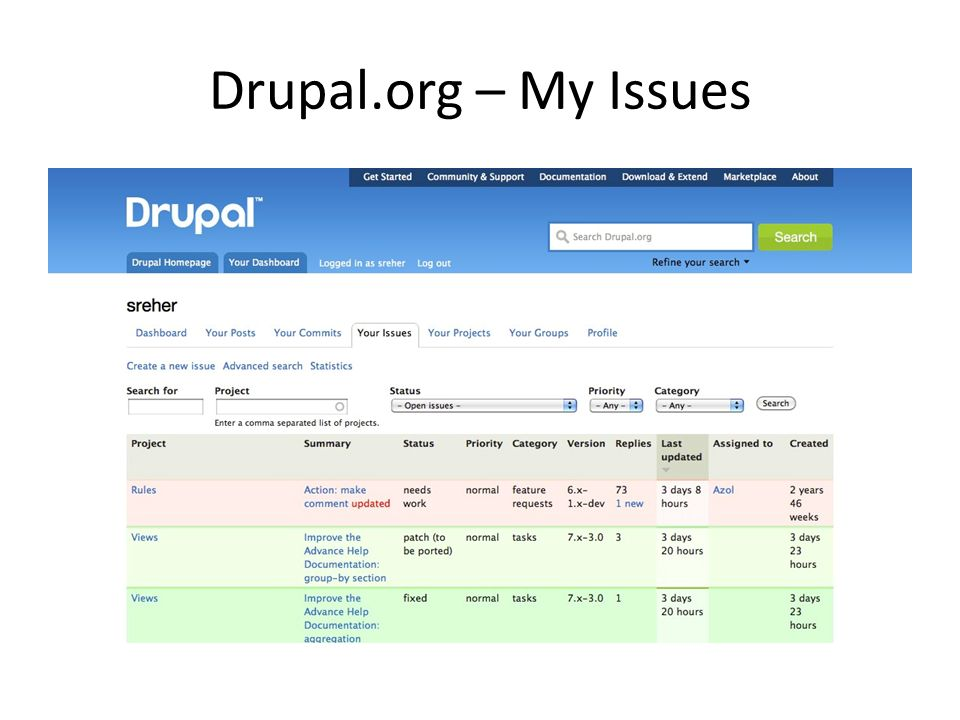 Drupal.org – My Issues