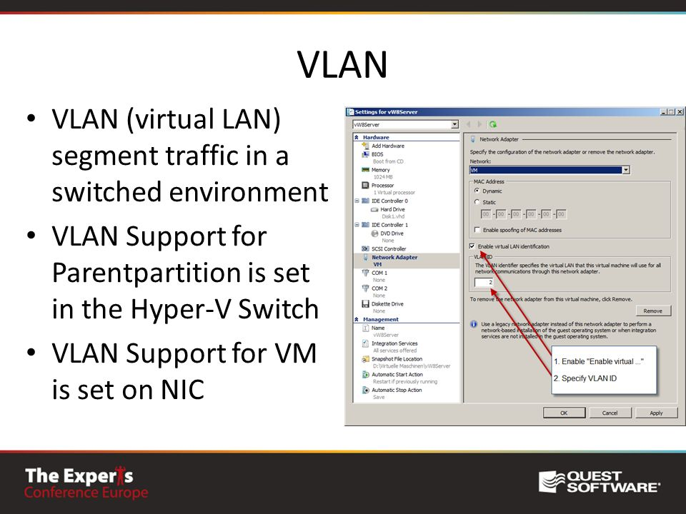 VLAN VLAN (virtual LAN) segment traffic in a switched environment VLAN Support for Parentpartition is set in the Hyper-V Switch VLAN Support for VM is