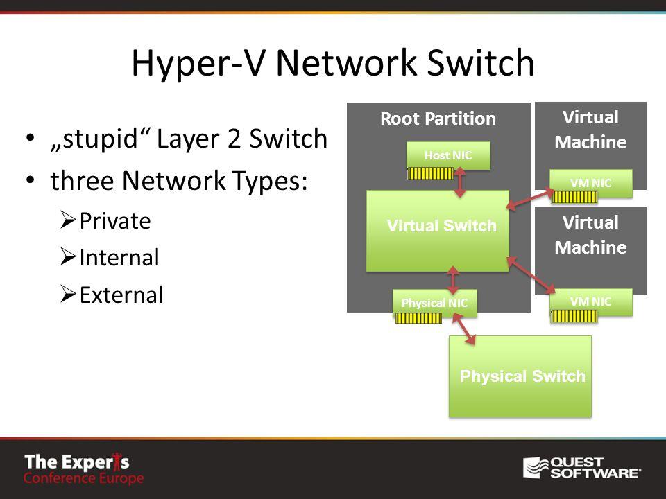 Hyper-V Networking Settings