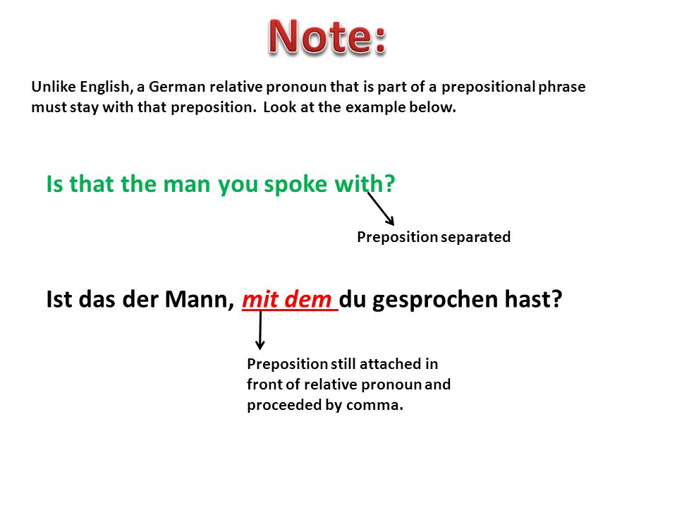 Unlike English, a German relative pronoun that is part of a prepositional phrase must stay with that preposition.