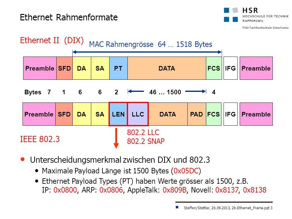 Steffen/Stettler, 26.09.2013, 2b-Ethernet_Frame.ppt 3 DATA Ethernet Rahmenformate Bytes 7 1 6 6 2 46 … 1500 4 DATAFCSPreambleSFDDASA IEEE 802.3 Ethernet II (DIX) IFGPT 802.2 LLC 802.2 SNAP Preamble SFDDASAFCSIFGPreamble LENLLC PAD MAC Rahmengrösse 64 … 1518 Bytes Unterscheidungsmerkmal zwischen DIX und 802.3 Maximale Payload Länge ist 1500 Bytes (0x05DC) Ethernet Payload Types (PT) haben Werte grösser als 1500, z.B.