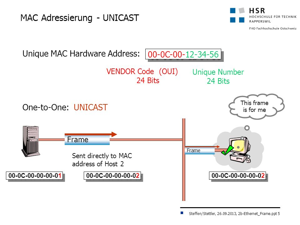 Steffen/Stettler, 26.09.2013, 2b-Ethernet_Frame.ppt 5 MAC Adressierung - UNICAST One-to-One: UNICAST Frame 00-0C-00-00-00-01 Sent directly to MAC address of Host 2 This frame is for me 00-0C-00-12-34-56 VENDOR Code (OUI) 24 Bits Unique Number 24 Bits Unique MAC Hardware Address: 00-0C-00-00-00-02