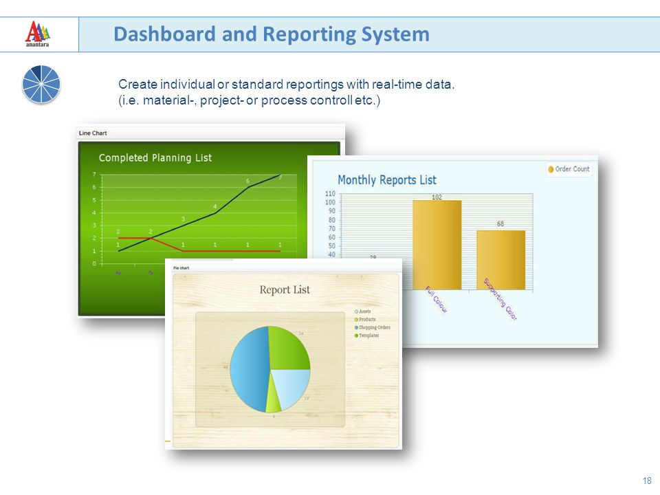 18 Dashboard and Reporting System Create individual or standard reportings with real-time data. (i.e. material-, project- or process controll etc.)