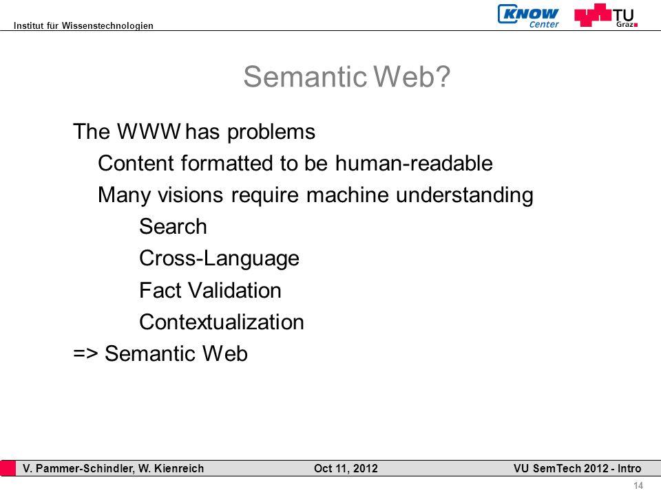 Institut für Wissenstechnologien 14 V. Pammer-Schindler, W. Kienreich Oct 11, 2012 VU SemTech 2012 - Intro Semantic Web? The WWW has problems Content
