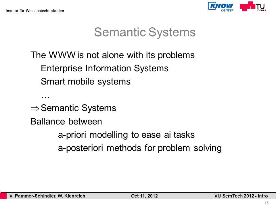 Institut für Wissenstechnologien 15 V. Pammer-Schindler, W. Kienreich Oct 11, 2012 VU SemTech 2012 - Intro Semantic Systems The WWW is not alone with
