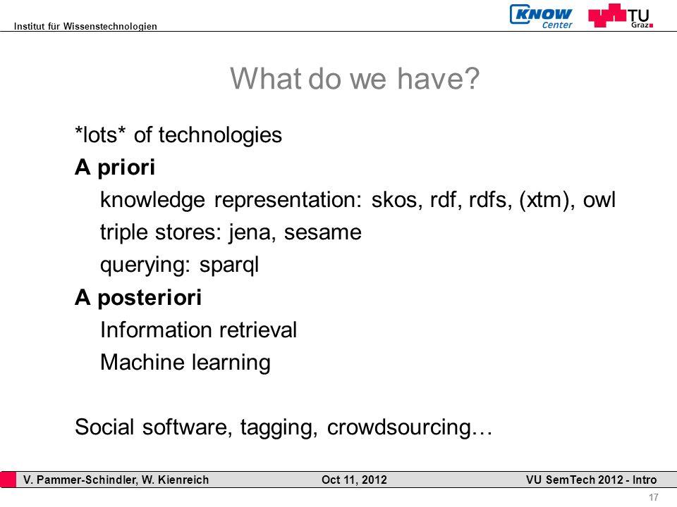 Institut für Wissenstechnologien 17 V. Pammer-Schindler, W. Kienreich Oct 11, 2012 VU SemTech 2012 - Intro What do we have? *lots* of technologies A p