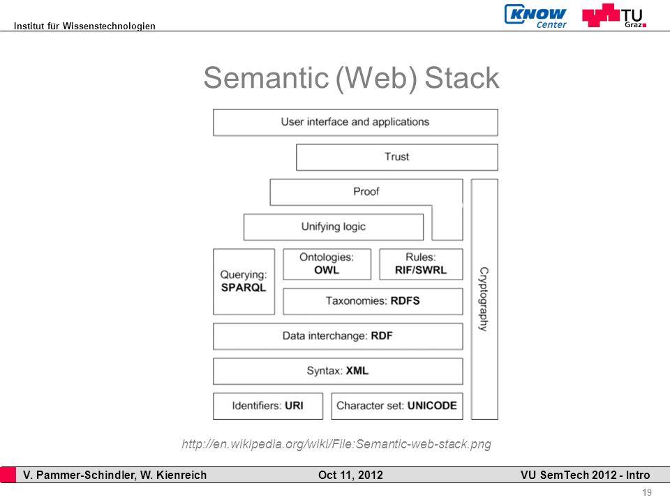 Institut für Wissenstechnologien 19 V. Pammer-Schindler, W. Kienreich Oct 11, 2012 VU SemTech 2012 - Intro Semantic (Web) Stack http://en.wikipedia.or