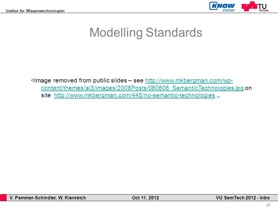 Institut für Wissenstechnologien 21 V. Pammer-Schindler, W. Kienreich Oct 11, 2012 VU SemTech 2012 - Intro Modelling Standards http://www.mkbergman.co