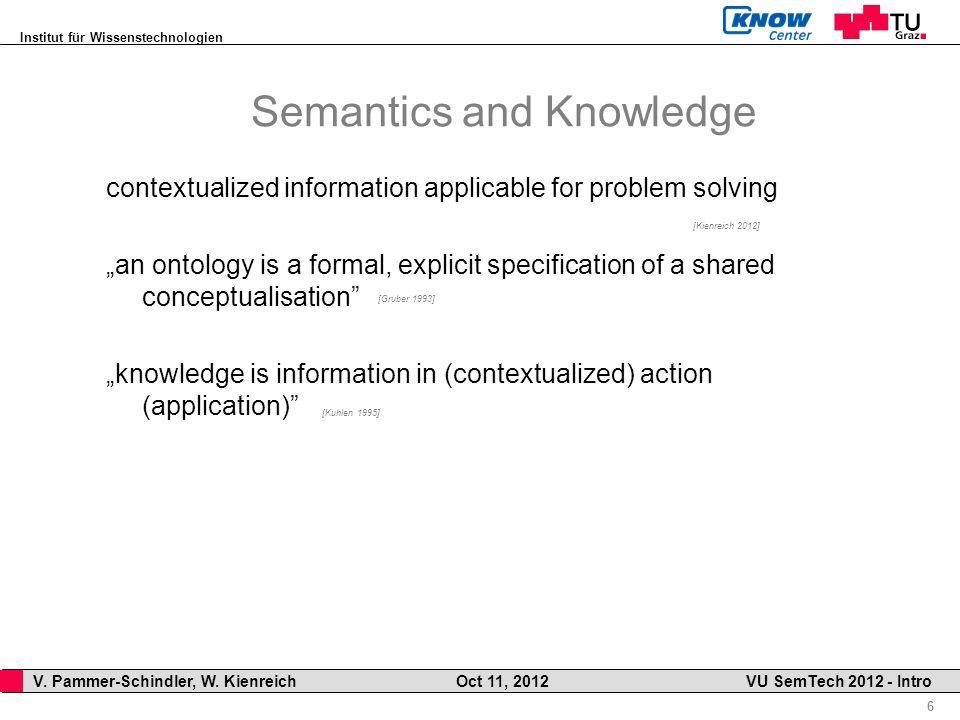 Institut für Wissenstechnologien 6 V. Pammer-Schindler, W. Kienreich Oct 11, 2012 VU SemTech 2012 - Intro contextualized information applicable for pr