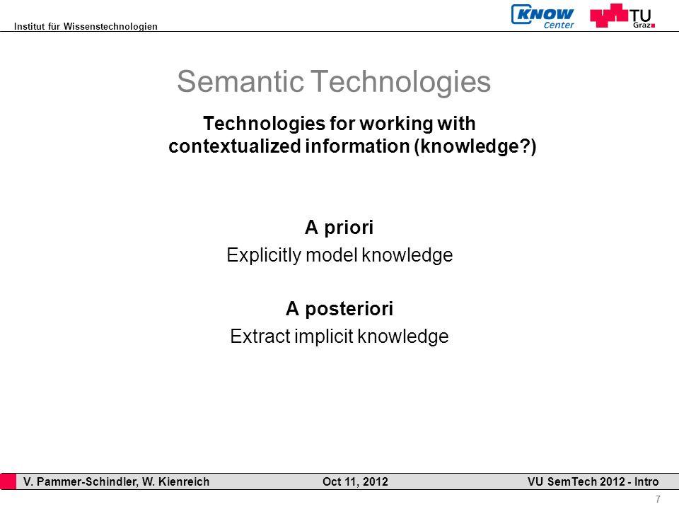 Institut für Wissenstechnologien 7 V. Pammer-Schindler, W. Kienreich Oct 11, 2012 VU SemTech 2012 - Intro Semantic Technologies Technologies for worki