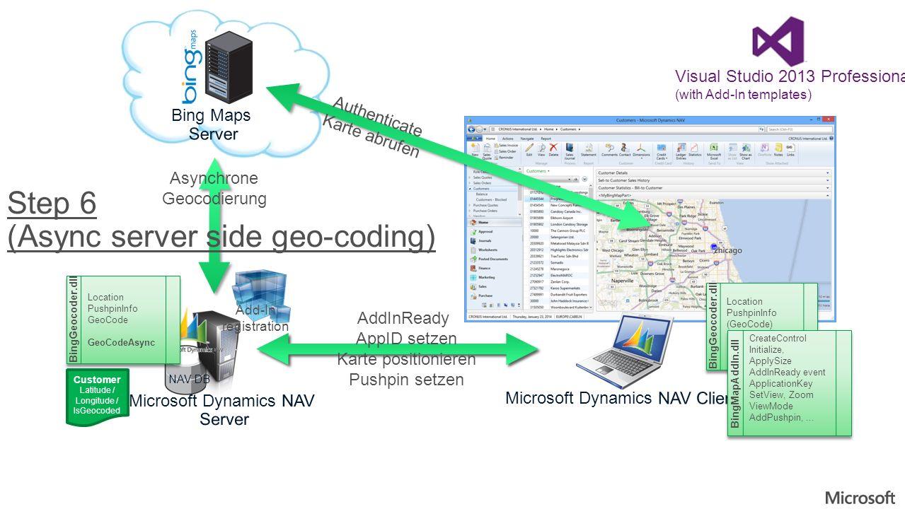 Asynchrone Geocodierung Step 6 (Async server side geo-coding) NAV DB Add-In registration Visual Studio 2013 Professional (with Add-In templates) Authenticate Karte abrufen Location PushpinInfo GeoCode GeoCodeAsync Location PushpinInfo GeoCode GeoCodeAsync BingGeocoder.dll AddInReady AppID setzen Karte positionieren Pushpin setzen Location PushpinInfo (GeoCode) Location PushpinInfo (GeoCode) BingGeocoder.dll CreateControl Initialize, ApplySize AddInReady event ApplicationKey SetView, Zoom ViewMode AddPushpin,...
