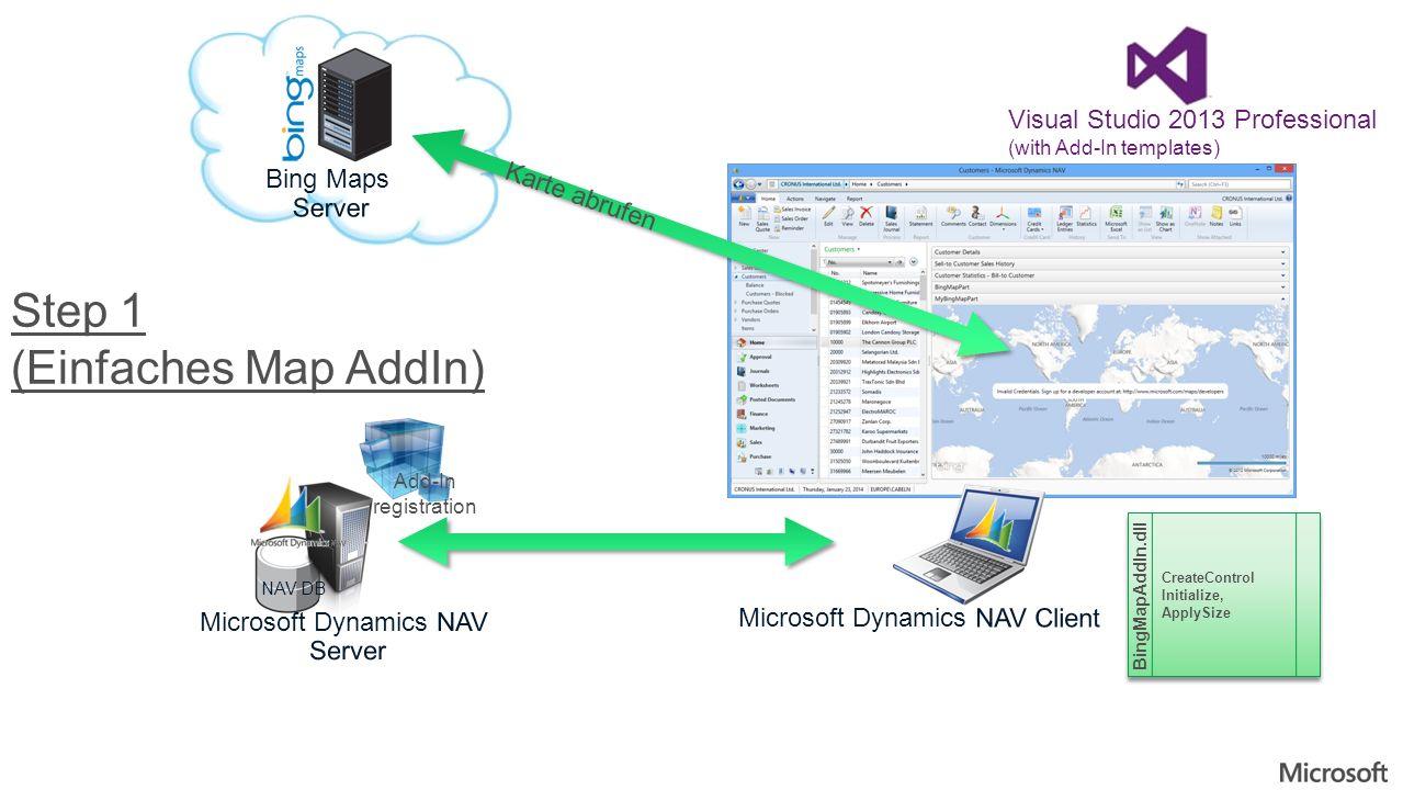 NAV DB Add-In registration Visual Studio 2013 Professional (with Add-In templates) CreateControl Initialize, ApplySize CreateControl Initialize, ApplySize BingMapAddIn.dll Karte abrufen Step 1 (Einfaches Map AddIn)