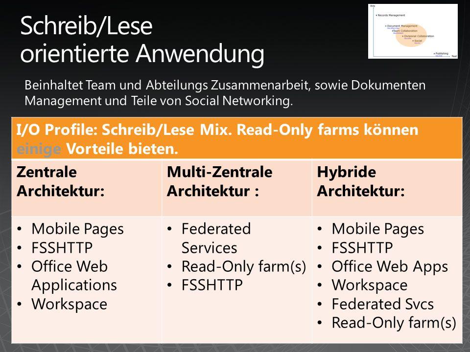 I/O Profile: Schreib/Lese Mix. Read-Only farms können einige Vorteile bieten.