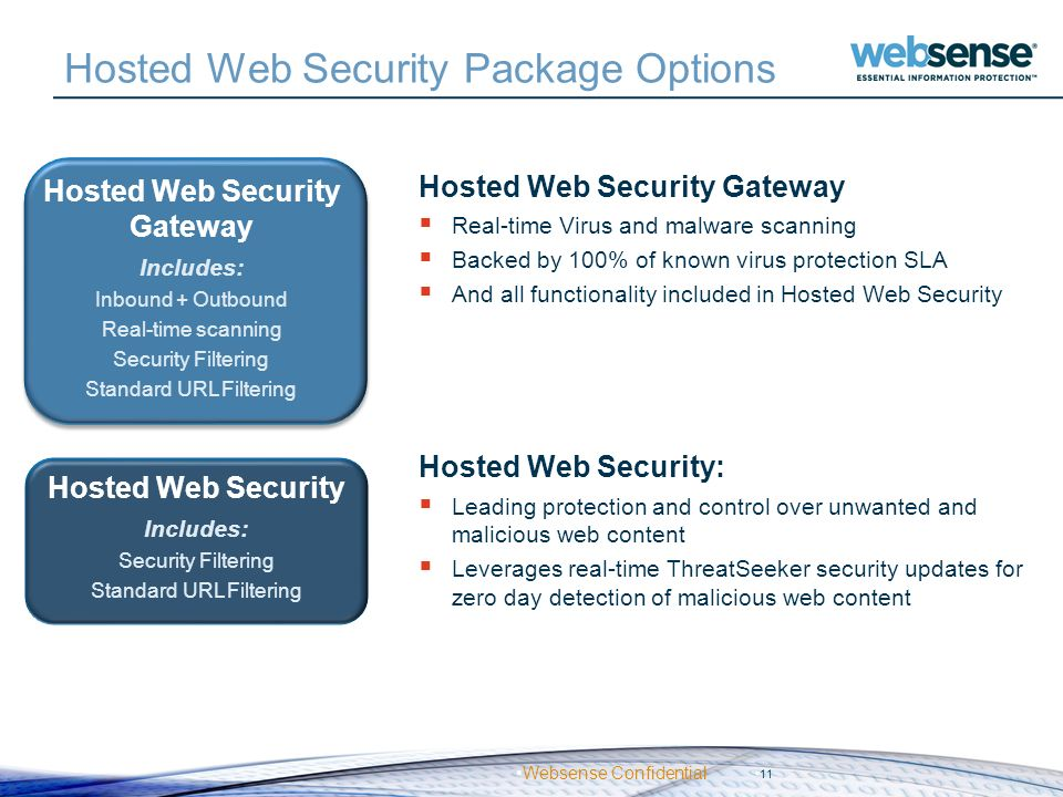 Websense Confidential Hosted Web Security Package Options 11 Hosted Web Security Gateway Real-time Virus and malware scanning Backed by 100% of known
