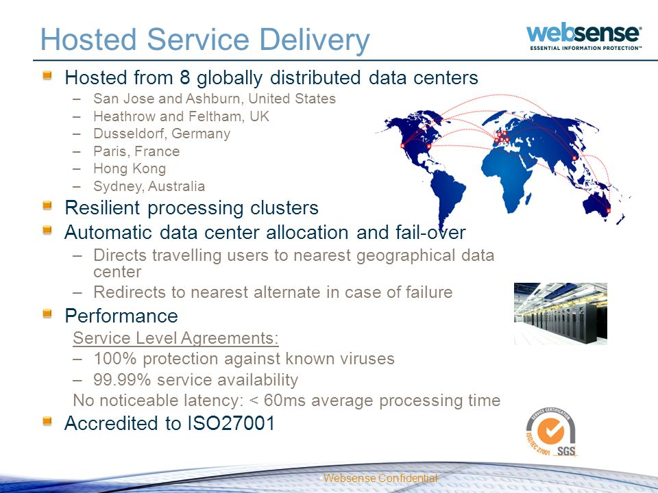 Websense Confidential Hosted Service Delivery Hosted from 8 globally distributed data centers –San Jose and Ashburn, United States –Heathrow and Felth