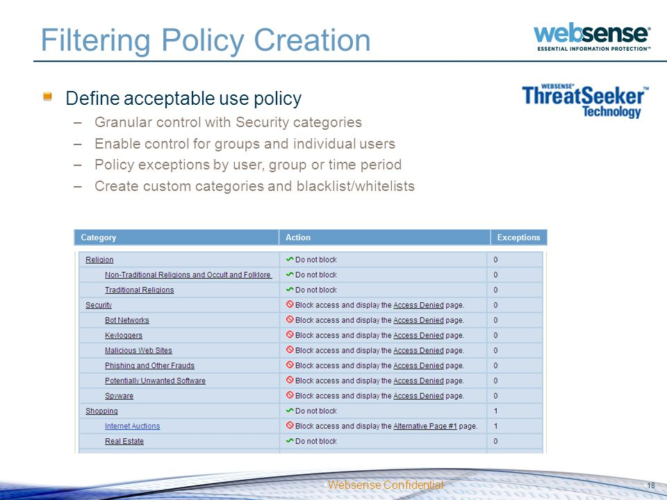 Websense Confidential Filtering Policy Creation Define acceptable use policy –Granular control with Security categories –Enable control for groups and