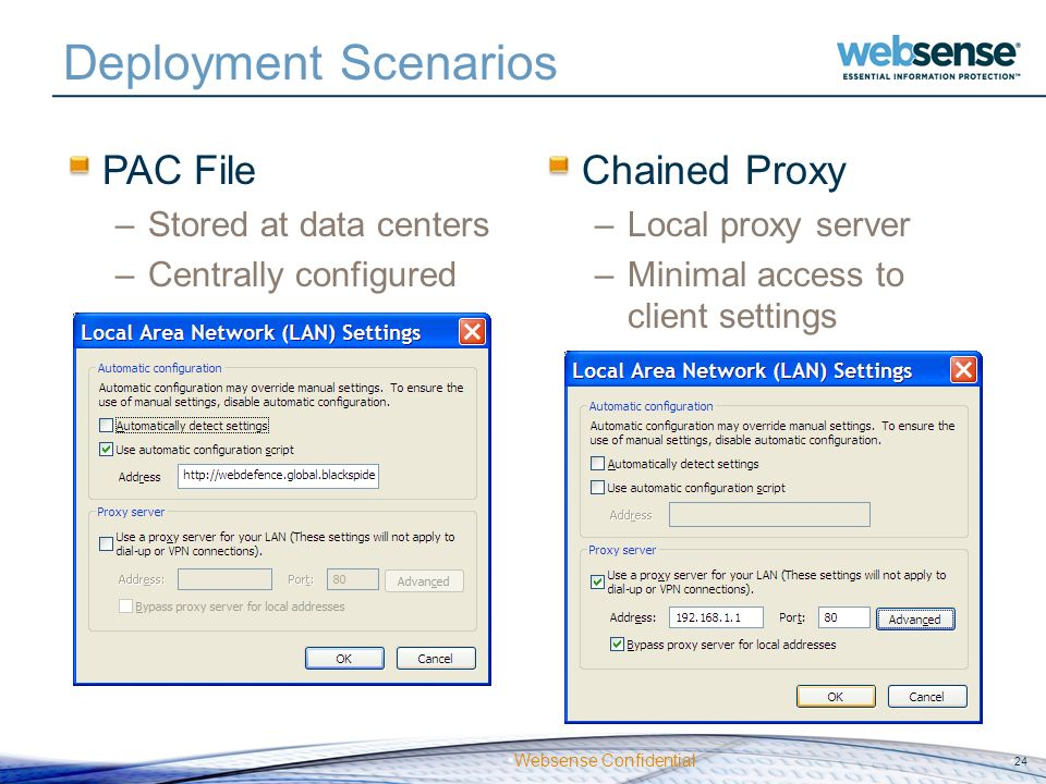 Websense Confidential Deployment Scenarios PAC File –Stored at data centers –Centrally configured Chained Proxy –Local proxy server –Minimal access to