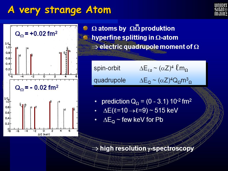 A very strange Atom atoms by produktion hyperfine splitting in -atom electric quadrupole moment of prediction Q = (0 - 3.1) 10 -2 fm 2 E(=10=9) ~ 515 keV E Q ~ few keV for Pb - spin-orbit Es ~ ( Z) 4 m quadrupole E Q ~ ( Z) 4 Q m 3 spin-orbit Es ~ ( Z) 4 m quadrupole E Q ~ ( Z) 4 Q m 3 Q = +0.02 fm 2 Q = - 0.02 fm 2 high resolution -spectroscopy