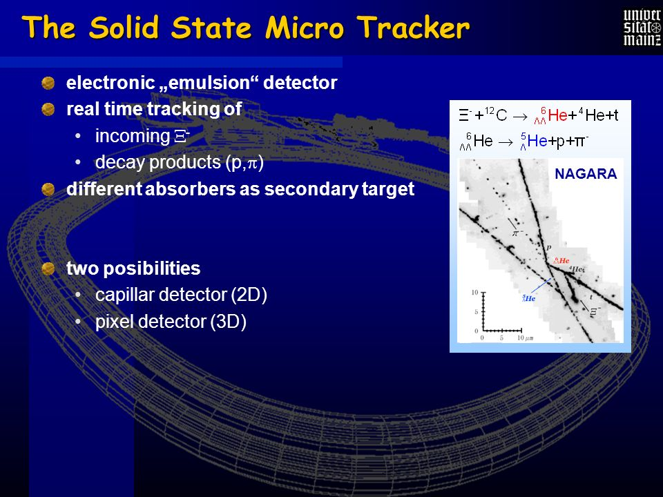 The Solid State Micro Tracker electronic emulsion detector real time tracking of incoming - decay products (p, ) different absorbers as secondary target two posibilities capillar detector (2D) pixel detector (3D) NAGARA