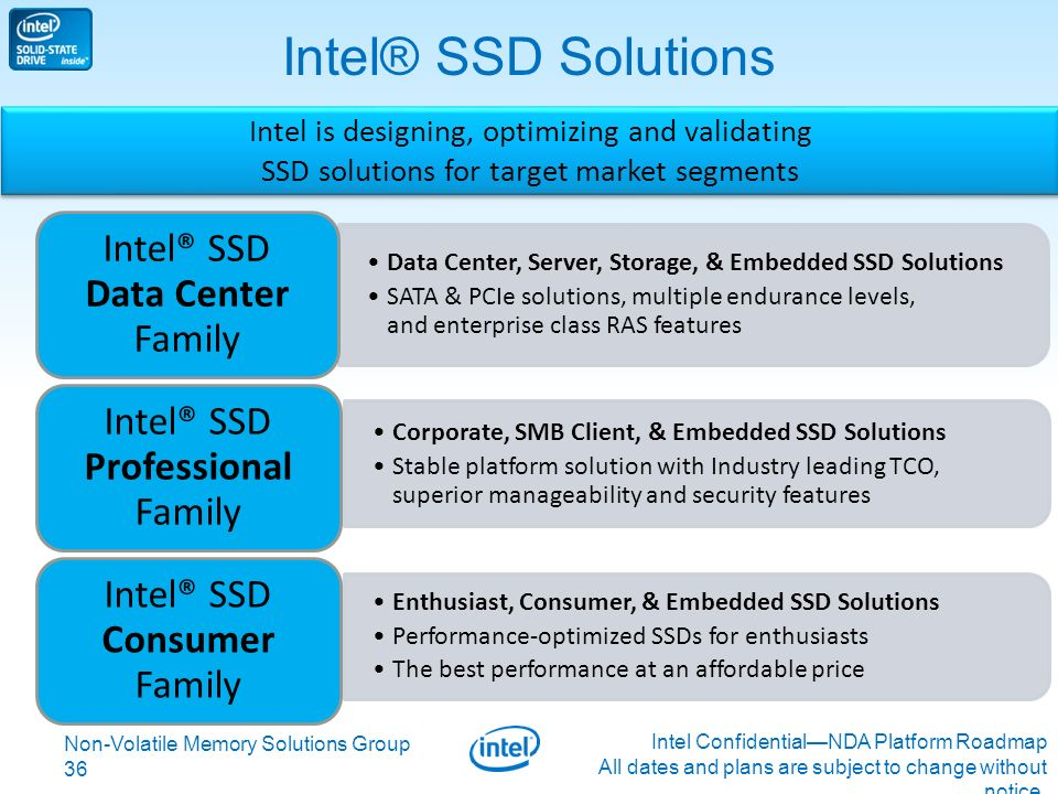 Non-Volatile Memory Solutions Group 36 Intel ConfidentialNDA Platform Roadmap All dates and plans are subject to change without notice. Intel® SSD Sol