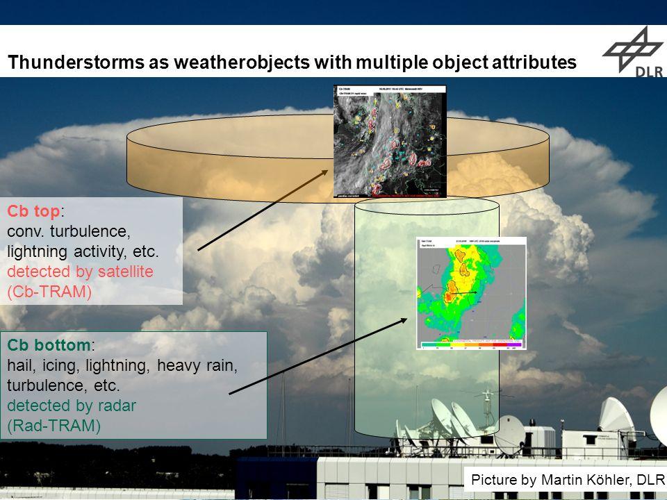www.DLR.de Chart 2> EMS & ECAM 2013 > Dennis Stich > September 2013 Vortrag > Autor > Dokumentname > Datum Picture by Martin Köhler, DLR Thunderstorms