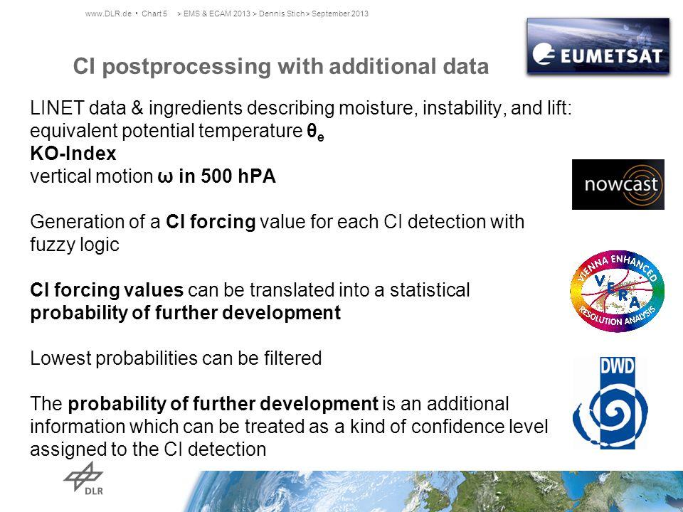 Cb-TRAM: area of application > EMS & ECAM 2013 > Dennis Stich > September 2013www.DLR.de Chart 6