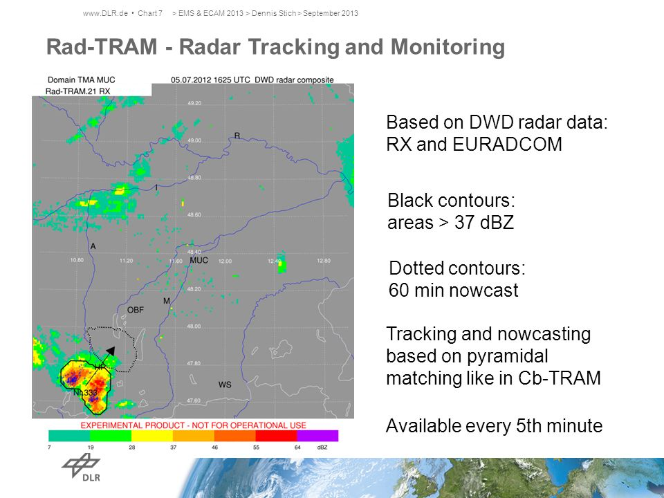 Rad-TRAM - Radar Tracking and Monitoring Black contours: areas > 37 dBZ Dotted contours: 60 min nowcast Tracking and nowcasting based on pyramidal mat