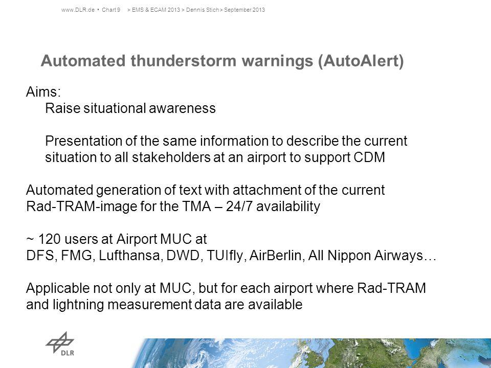 AutoAlert example with additional information interactively edited (in red) www.DLR.de Chart 10> EMS & ECAM 2013 > Dennis Stich > September 2013 DLR Oberpfaffenhofen, 20 June 2012, Gewitterwarnhinweis um 14:40 UTC ********************************************************* Es wurden Gewittertops bis ca.