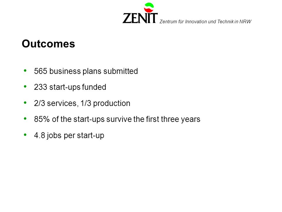 Zentrum für Innovation und Technik in NRW Outcomes 565 business plans submitted 233 start-ups funded 2/3 services, 1/3 production 85% of the start-ups survive the first three years 4.8 jobs per start-up