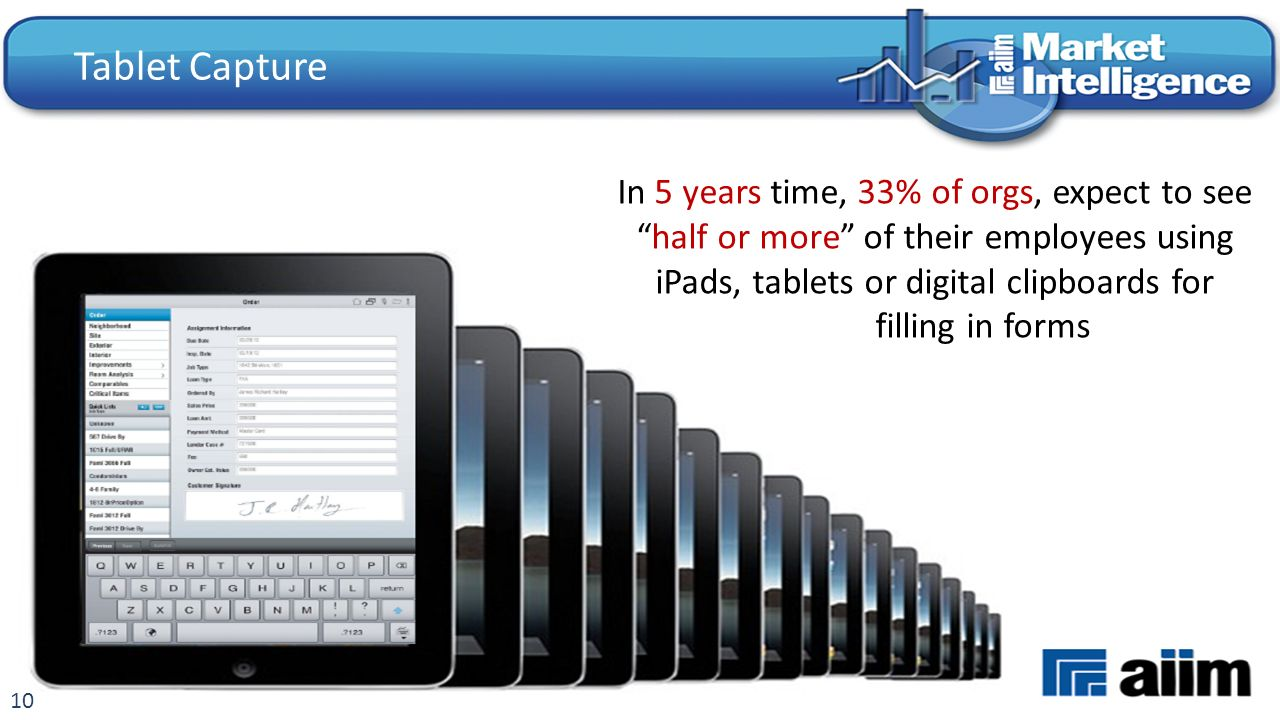 10 In 5 years time, 33% of orgs, expect to seehalf or more of their employees using iPads, tablets or digital clipboards for filling in forms Tablet Capture