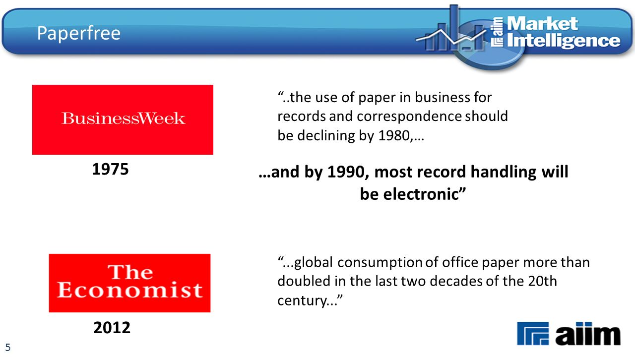 5 Paperfree 1975..the use of paper in business for records and correspondence should be declining by 1980,… …and by 1990, most record handling will be electronic...global consumption of office paper more than doubled in the last two decades of the 20th century...