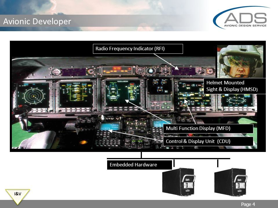 Avionic Developer Helmet Mounted Sight & Display (HMSD ) Radio Frequency Indicator (RFI) Control & Display Unit (CDU) Multi Function Display (MFD) Embedded Hardware Page 4 I&V