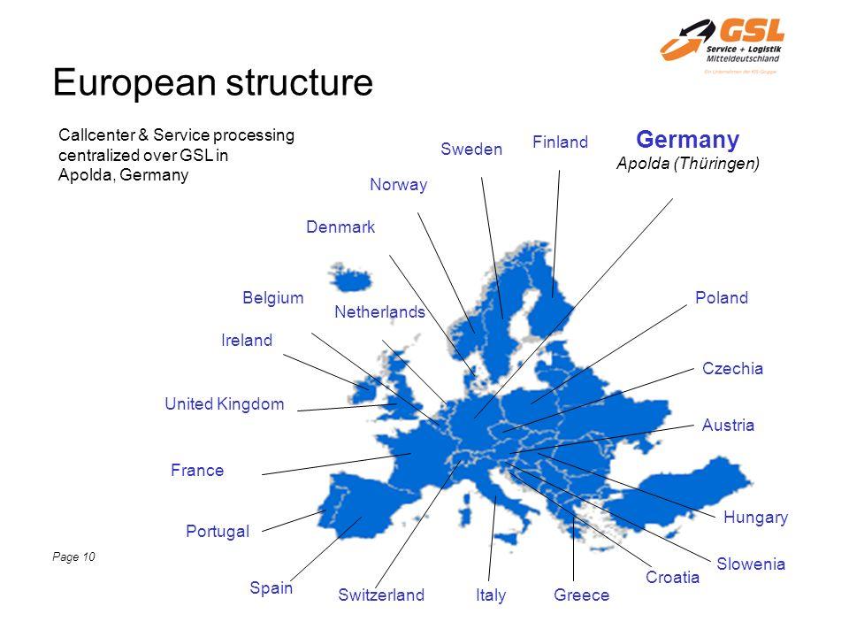 European structure Germany Apolda (Thüringen) Denmark Netherlands Belgium Ireland United Kingdom France Portugal Spain SwitzerlandItaly Austria Czechi