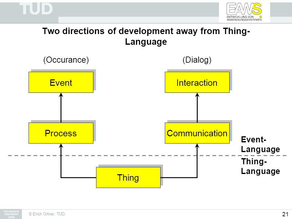 © Erich Ortner, TUD. Das elastische Unternehmen (2008) 21 Two directions of development away from Thing- Language Event Process Interaction Communicat