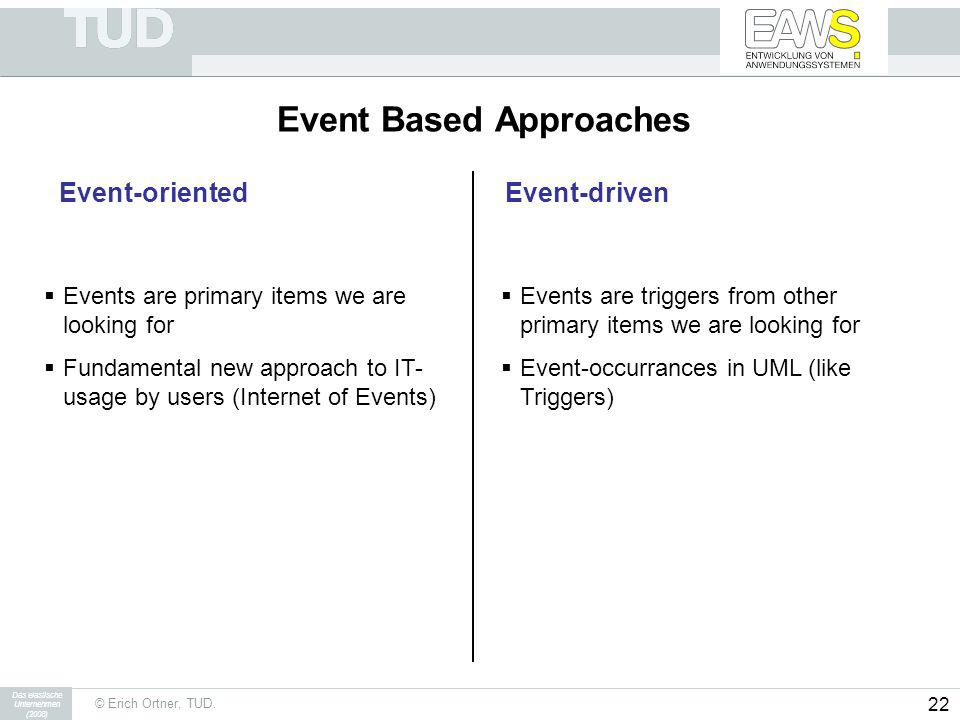 © Erich Ortner, TUD. Das elastische Unternehmen (2008) 22 Event Based Approaches Event-driven Event-oriented Events are primary items we are looking f