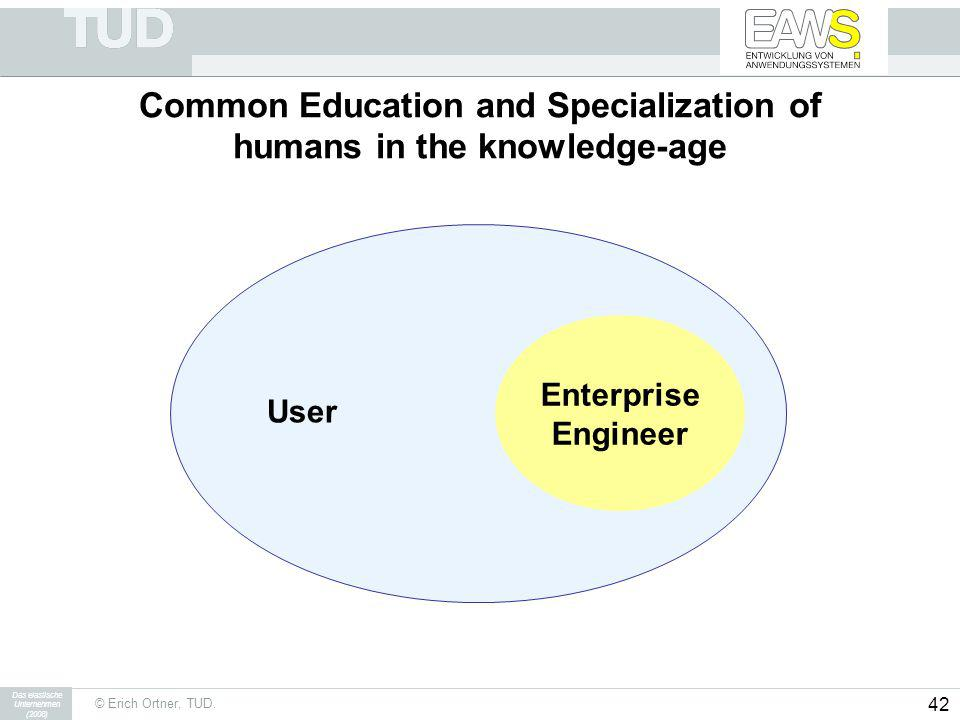 © Erich Ortner, TUD. Das elastische Unternehmen (2008) 42 Common Education and Specialization of humans in the knowledge-age Enterprise Engineer User
