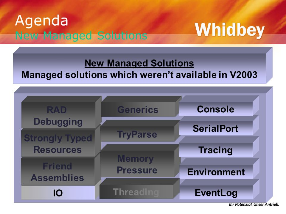 Agenda New Managed Solutions IO Friend Assemblies Strongly Typed Resources RAD Debugging Generics TryParse Memory Pressure EventLog Environment Tracin