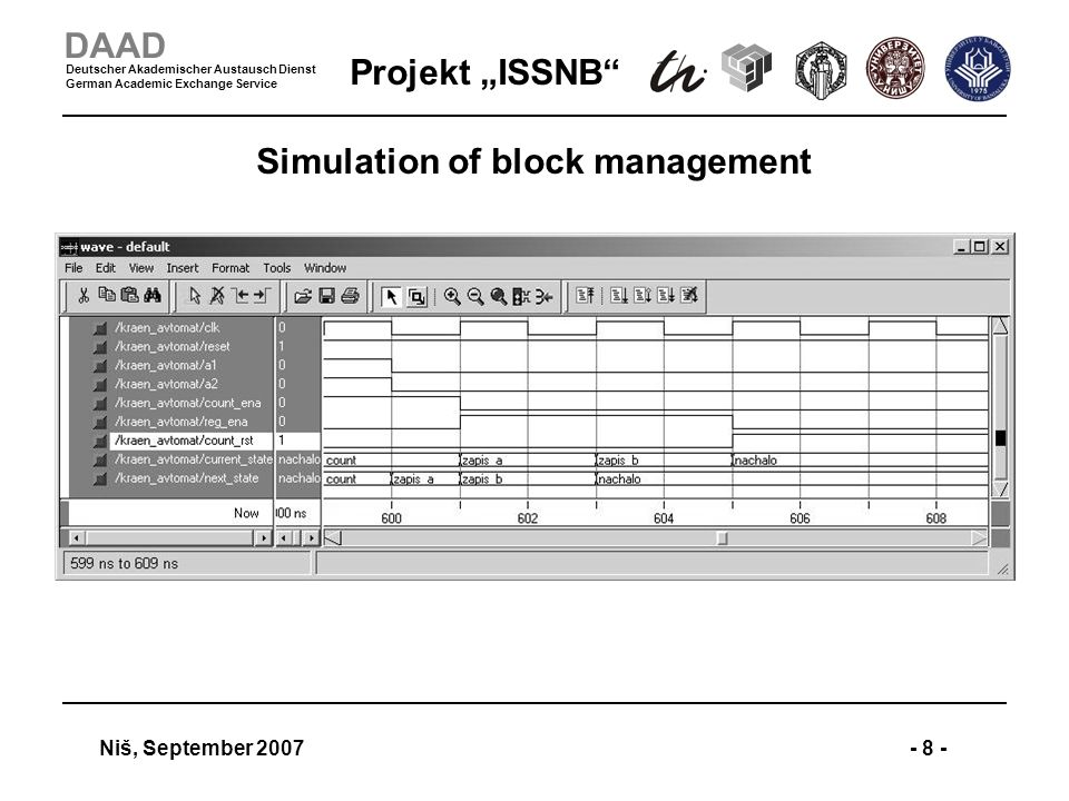 Projekt ISSNB Niš, September 2007- 8 - DAAD Deutscher Akademischer Austausch Dienst German Academic Exchange Service Simulation of block management