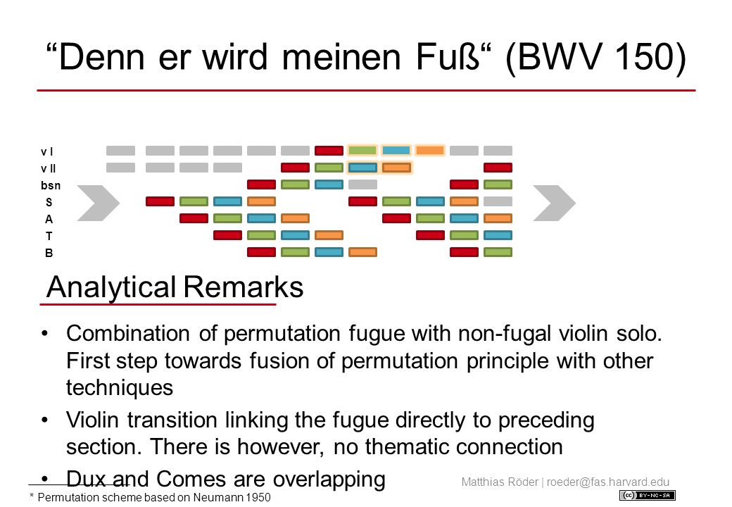 Summary Pre-Weimar Fugues All fugues have at least one complete exposition If fugues are integrated into larger movements, there is no thematic connection Four Compositional Strategies 1.Insertion of instrumental voices to fill gaps between vocal expositions 2.Instrumental doubling of voice parts to vary texture and increase sound 3.Increase harmonic diversity by employing the wrong Comes 4.Inclusion of non-fugal material Matthias Röder | roeder@fas.harvard.edu