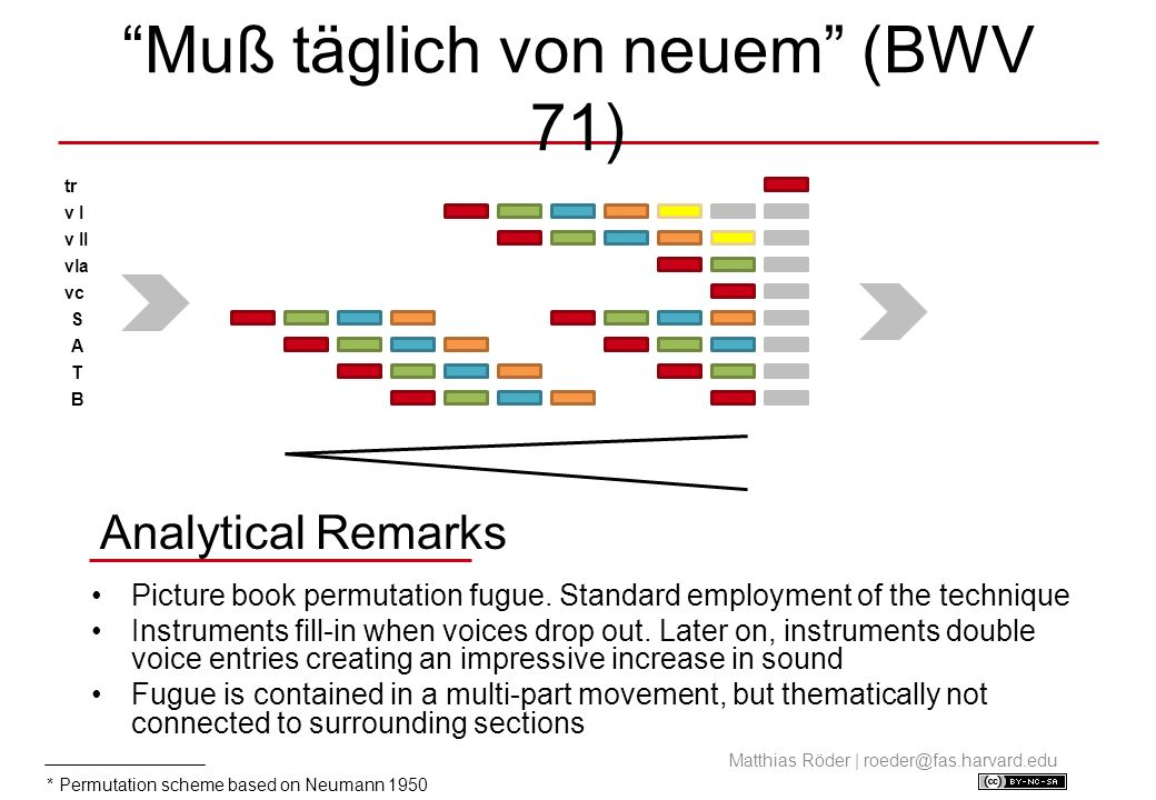 Dein Alter sei wie deine Jugend (BWV 71) B T A S { Analytical Remarks First step towards incorporation of permutation subjects into the larger movement context Fourth subject is fixed only rhythmically.