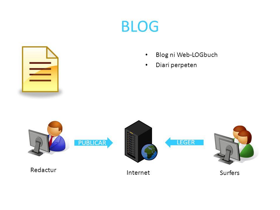 BLOG Blog ni Web-LOGbuch Diari perpeten PUBLICAR LEGER Redactur Internet Surfers