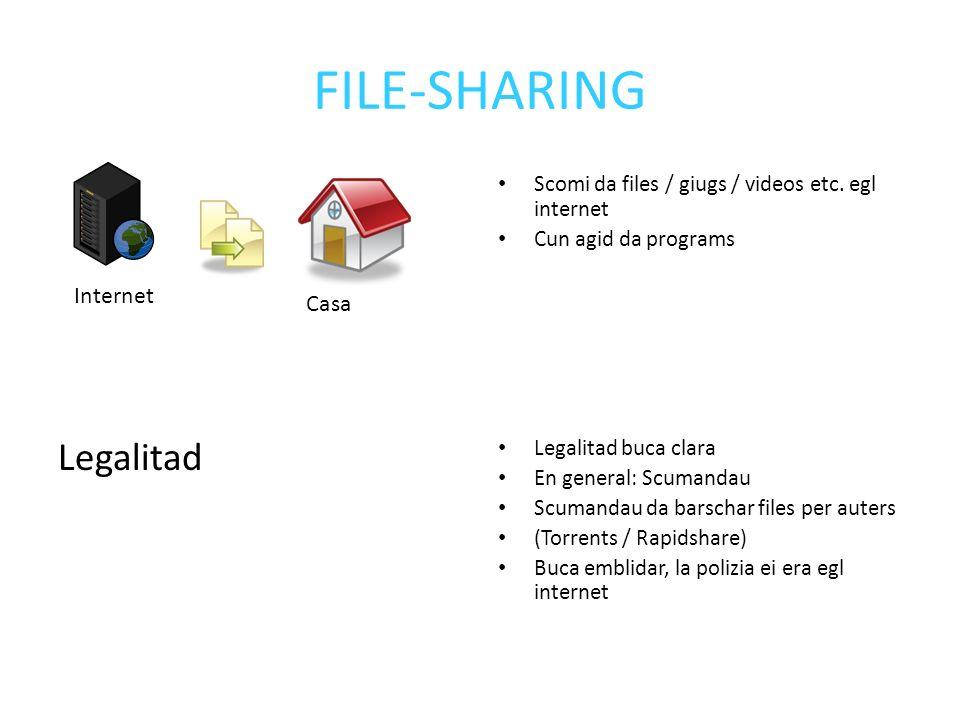 FILE-SHARING Legalitad Scomi da files / giugs / videos etc.