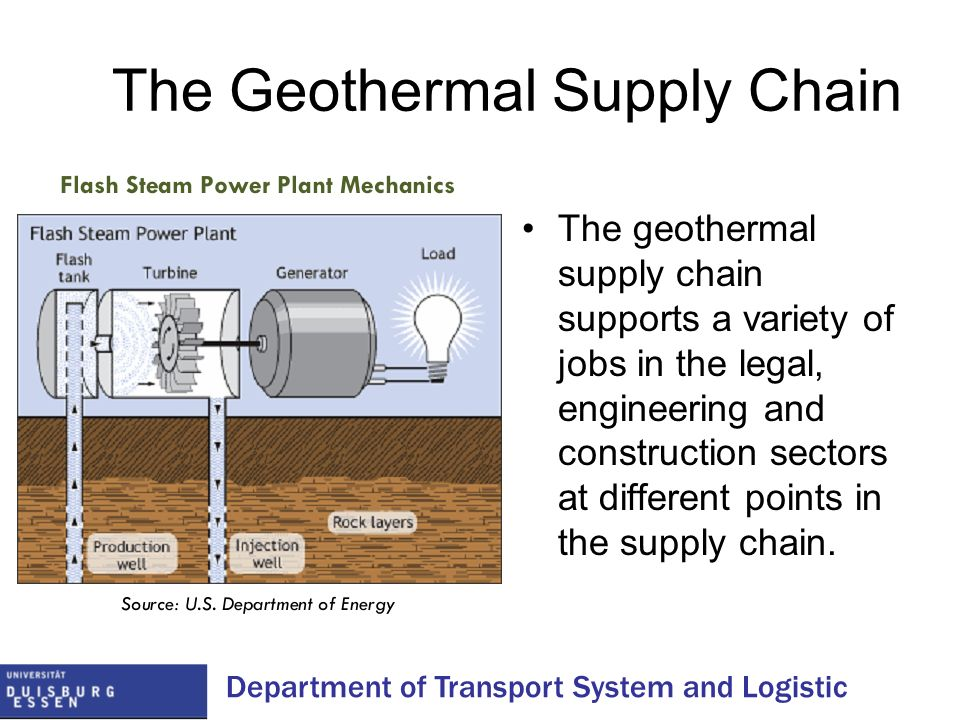 Department of Transport System and Logistic The Geothermal Supply Chain The geothermal supply chain supports a variety of jobs in the legal, engineeri