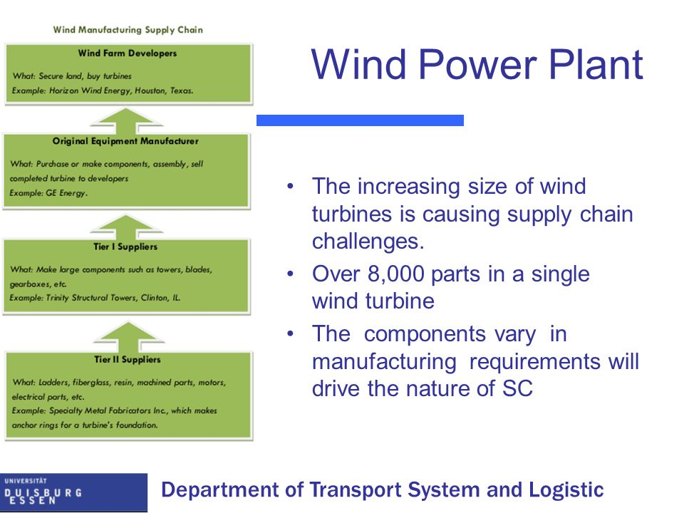 Department of Transport System and Logistic Wind Power Plant The increasing size of wind turbines is causing supply chain challenges. Over 8,000 parts