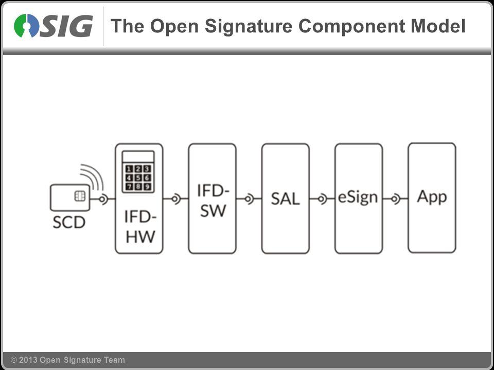 © 2013 Open Signature Team The Open Signature Component Model