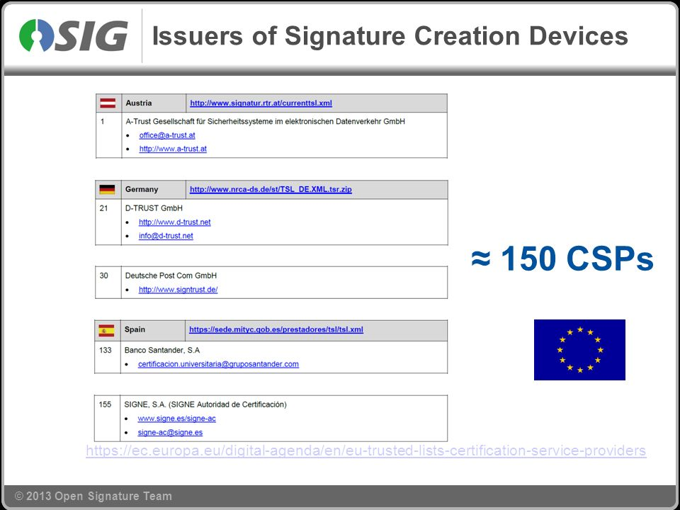 Issuers of Signature Creation Devices … … … … https://ec.europa.eu/digital-agenda/en/eu-trusted-lists-certification-service-providers 150 CSPs