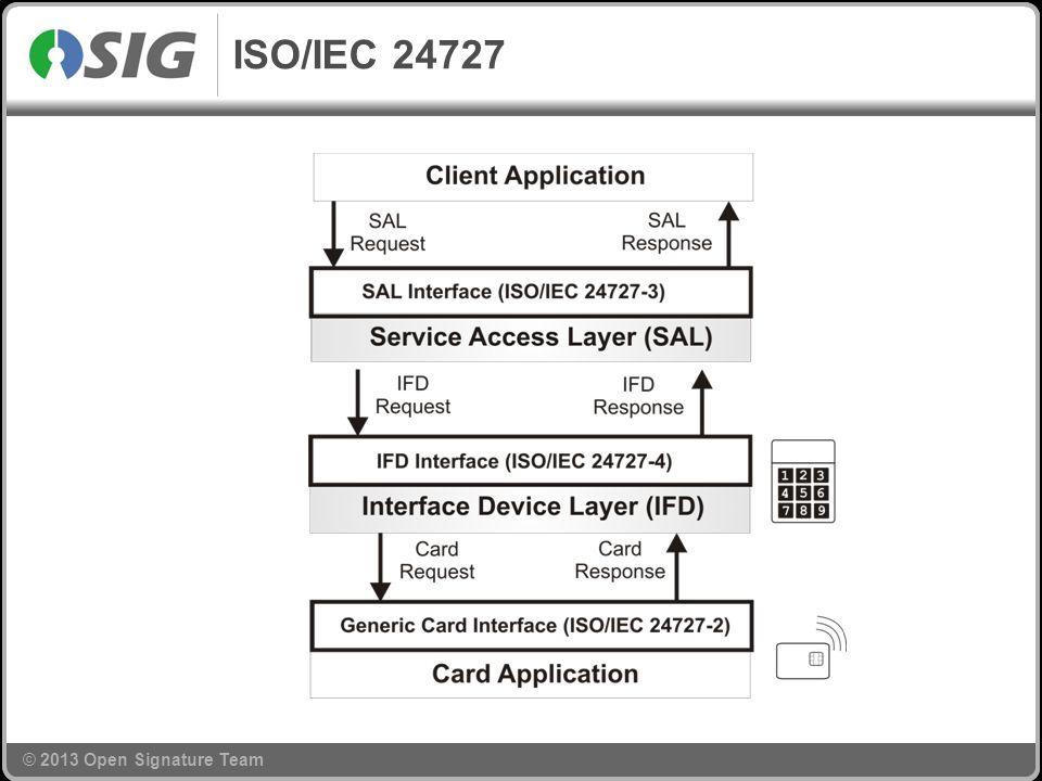 ISO/IEC 24727
