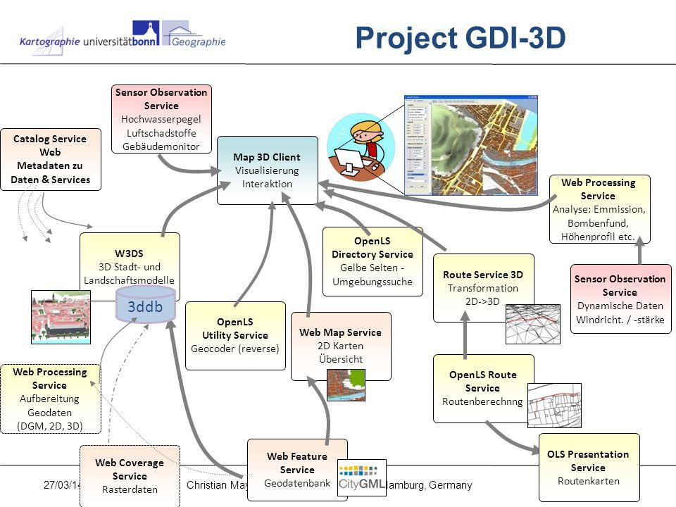 27/03/14Christian Mayer, GeoVIZ Workshop 2009, Hamburg, Germany6 Project GDI-3D 6 W3DS 3D Stadt- und Landschaftsmodelle Web Map Service 2D Karten Über